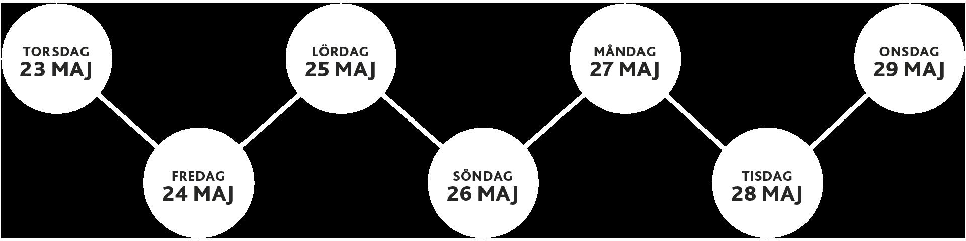 Bollar som visar datum 23 till 29 maj